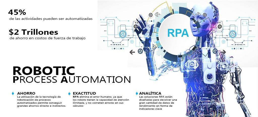 Transformación Digital RPA - Slide
